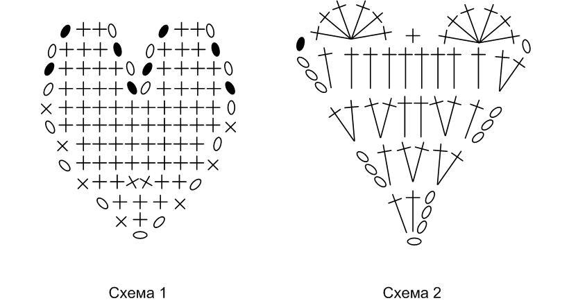 Схемы для вязания для новичков 37