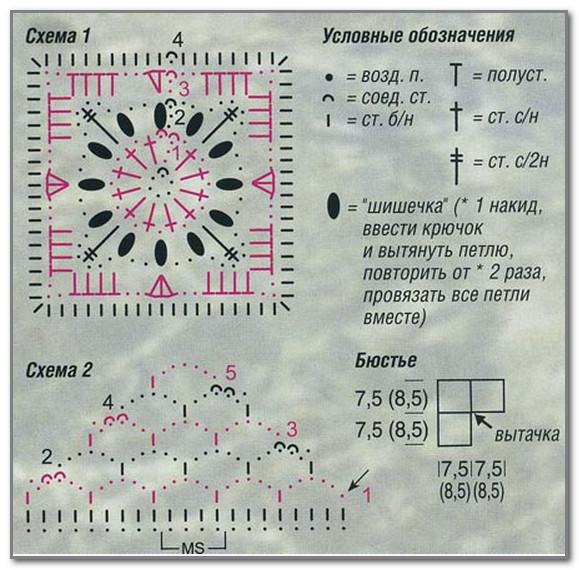 Варианты вязания лифа