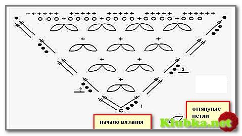 Вязание шали соломоновым узлом схема 17