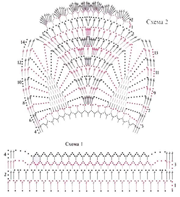 Схемы вязания крючком для