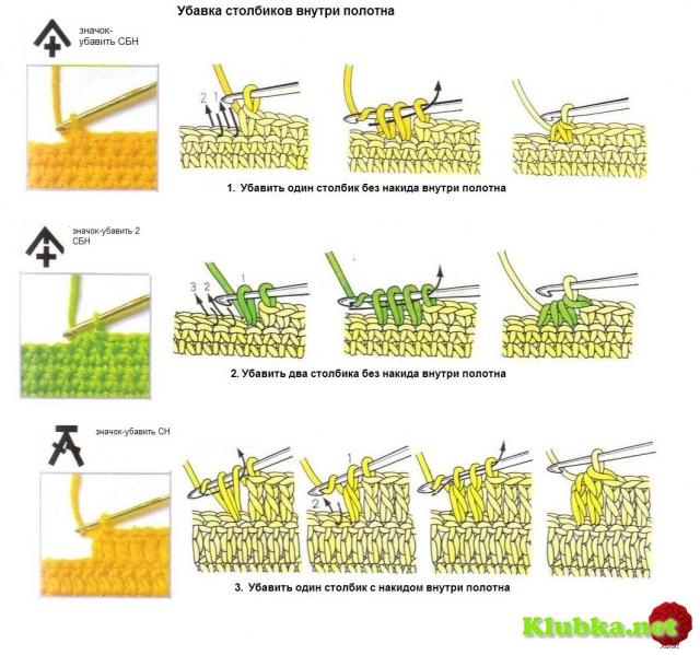 Прибавки, убавление петель - вязание крючком