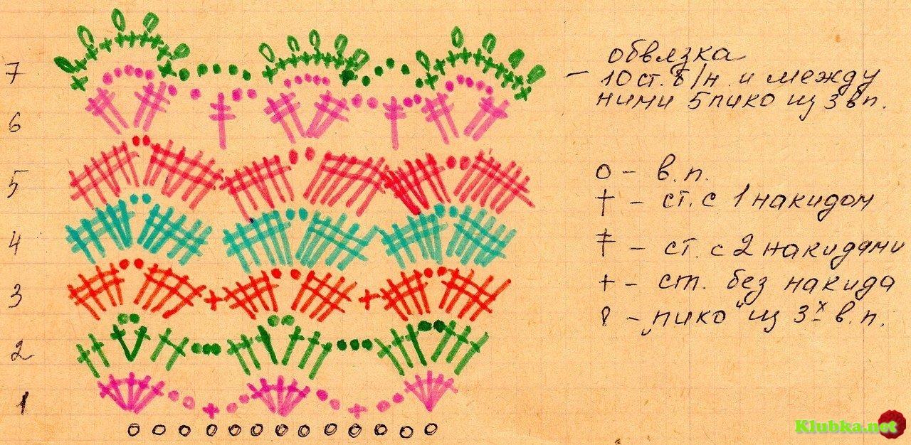 Схема платья крючком для девочки с рюшами