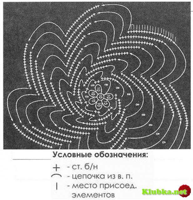 "УЗОР ""МЕЛЬНИЦА"" - туники и летний костюм"