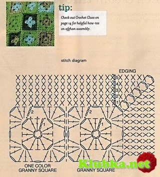 Пледы и покрывала - Схемы вязания