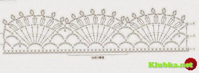 Туника (платье) крючком