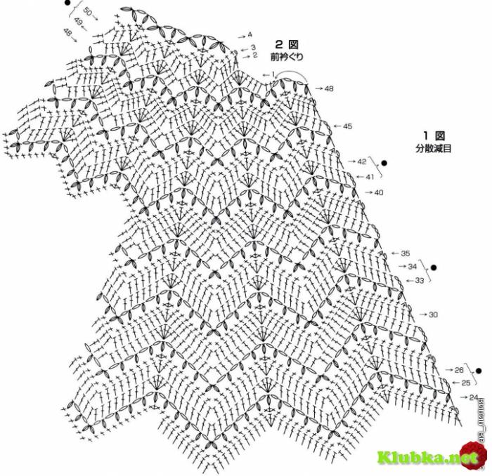 vyazanie-platya-zigzag