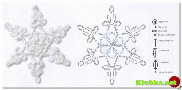Снежинка - мотив крючком