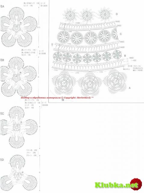 В стиле бохо - фактурное летнее пончо из цветочных мотивов, используемых в ирландском кружеве