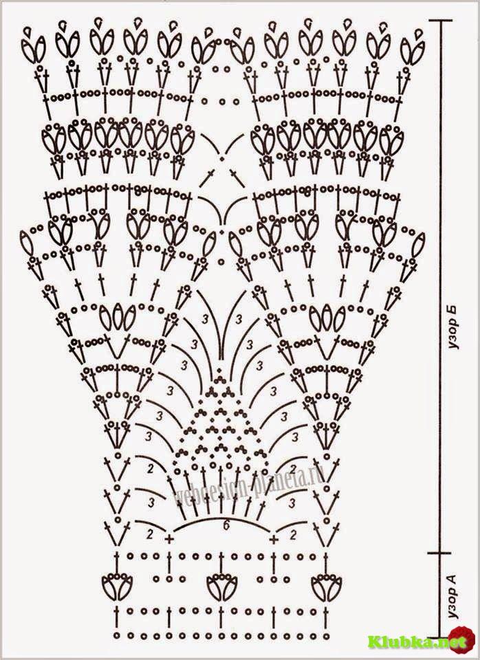 Как вязать крючком летние юбки со схемами