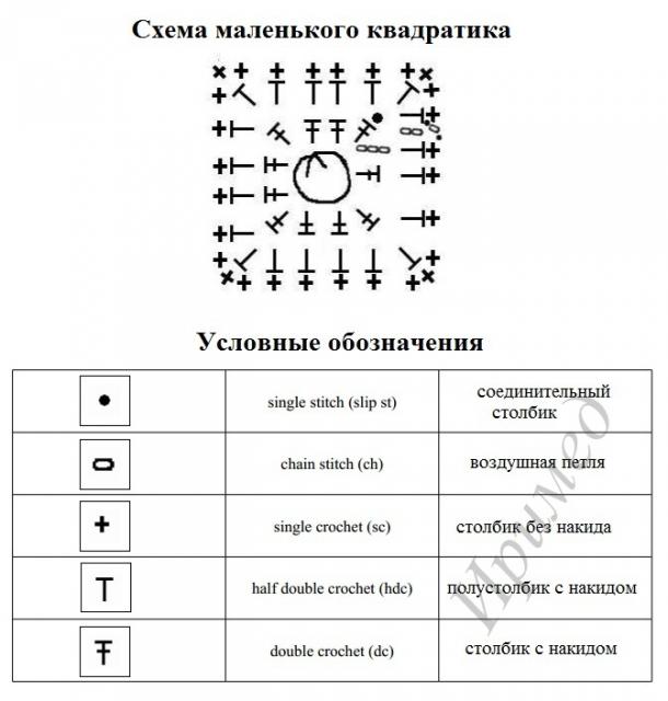 Хорошая идея: как найти гармоничное сочетание квадратов