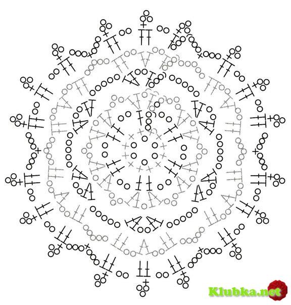 Готовимся к новогодним праздникам. Снежинки крючком.