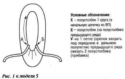 Тапочки связаны крючком и спицами