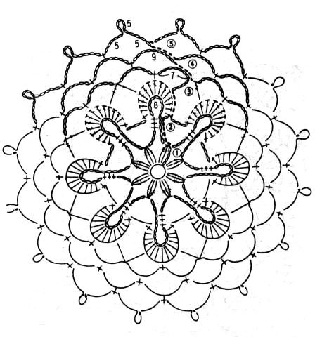 Цветок с подиума