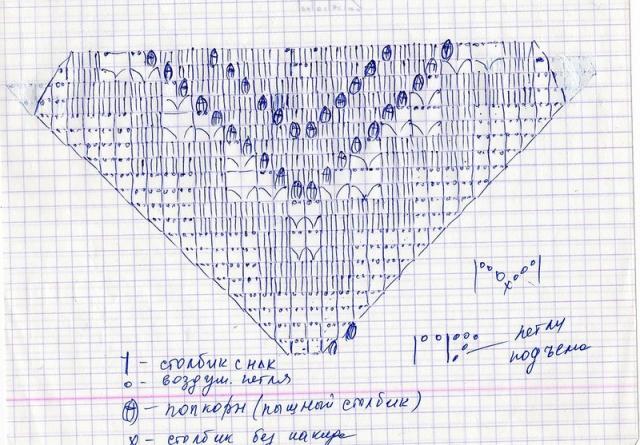 Схемы узоров для летнего топа