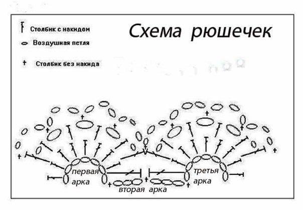 """ЛЕТНИЙ САРАФАН ДЛЯ ДЕВОЧКИ """"ОДУВАНЧИКИ"""""""