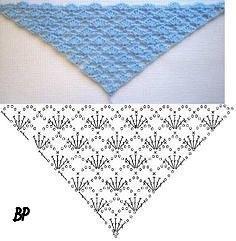 Схемы узоров для вязания шалей.
