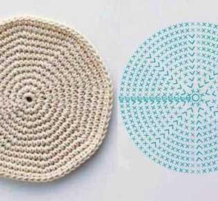 Как крючком вязать круг и овал
