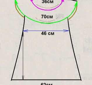 Расчеты для вязания круглой кокетки крючком